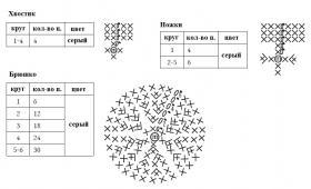 Черепашка амигуруми - Схема 2