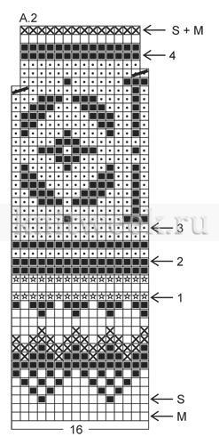 Джемпер с жаккардовым узором на кокетке - Схема 1