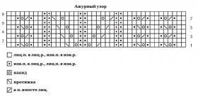 Палантин ритм - Схема 1