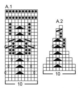 Комплект сладкая Вербена - Схема 1