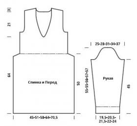 Платье спицами с декольте и ажурным низом - Выкройка 1