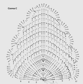 Бикини крючком из стрейч хлопка - Схема 3