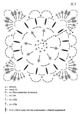 Покрывало крючком из квадратных цветочных мотивов - Схема 1