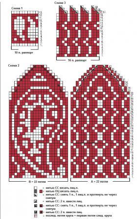 Варежки с фантазийным жаккардовым узором - Схема 1