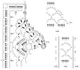 Туника Розетта - Схема 1