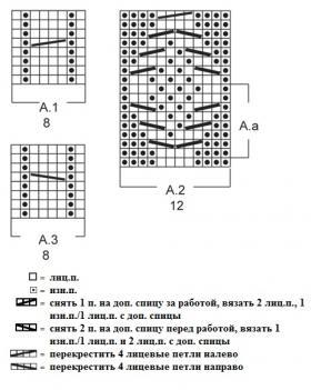 Рельефные носки спицами с отворотом - Схема 1