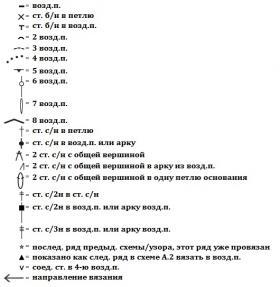 Пончо грациозная сирена - Схема 1