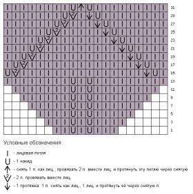 Кардиган с круглой кокеткой - Схема 1