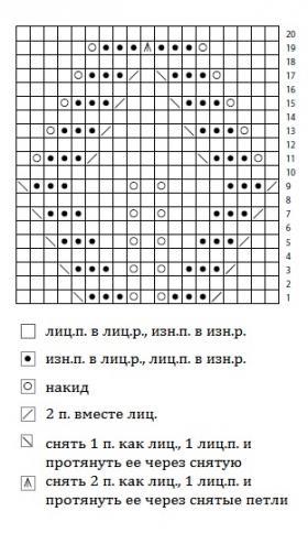 Пончо Комбу - Схема 1