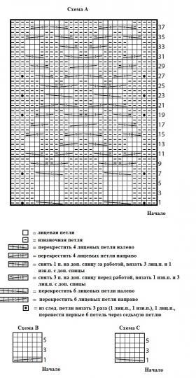 Шарф снуд спицами с узором - Схема 1