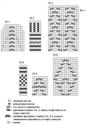 Гольфы Антуанетта - Схема 1