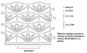 Кардиган Серж - Схема 1