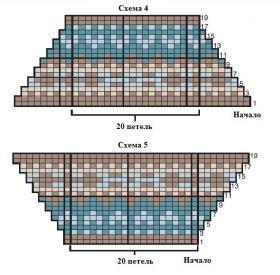 Покрывало и подушка спицами с жаккардом - Схема 4
