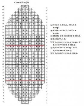 Шарф теневые ромбы - Схема 1