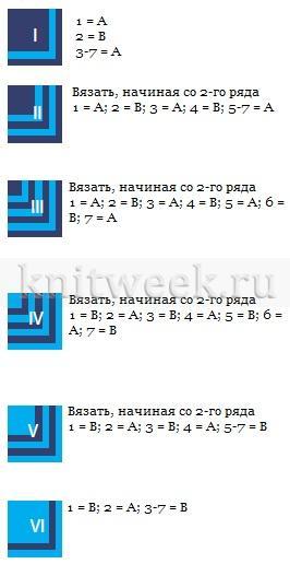 Графичное покрывало спицами из квадратов - Схема 1