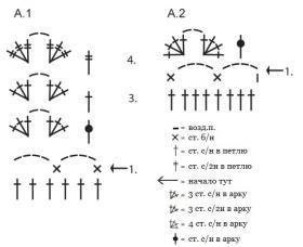 Топ крючком с круглой плотной кокеткой - Схема 1