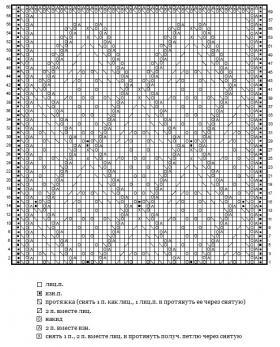 Шарф спицами с ажурными листьями - Схема 1