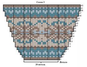 Покрывало и подушка спицами с жаккардом - Схема 3