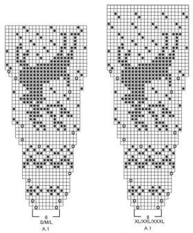 Свитер спицами с круглой кокеткой - Схема 1