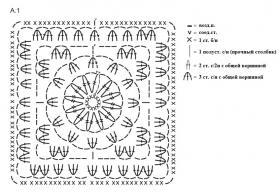 Разноцветный плед из мотивов - Схема 1