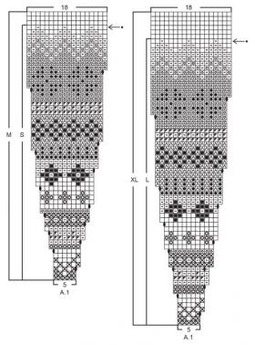 Джемпер Ставангер - Схема 2