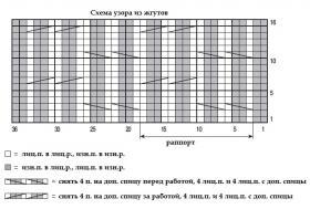Длинный жилет с рельефным узором - Схема 1
