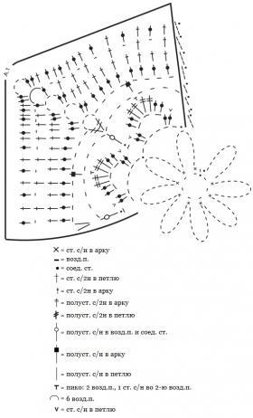 Покрывало крючком из цветочных мотивов - Схема 1