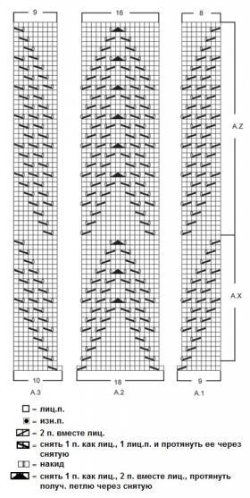 Короткий джемпер спицами с ажурными шевронами - Схема 1