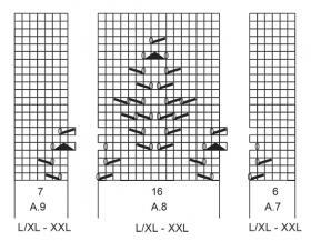 Пляжное ажурное болеро - Схема 4