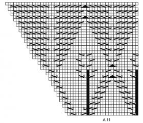Шаль Анжелика - Схема 4