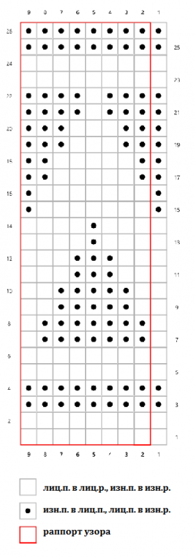 Кардиган Оливия - Схема 1
