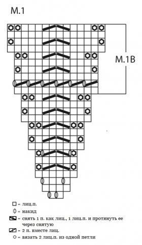 Разноцветная шаль спицами с мелким ажуром - Схема 1