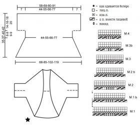 Болеро связанное спицами волнистым узором - Схема 1