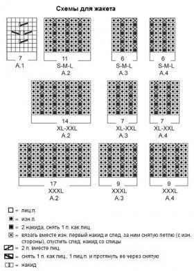 Джемпер спицами с английской резинкой и ажуром - Схема 2