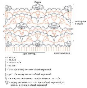 Ажурный палантин крючком - Схема 1