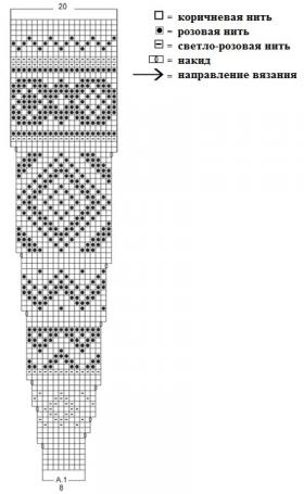 Вязаное спицами пончо с норвежским узором - Схема 1