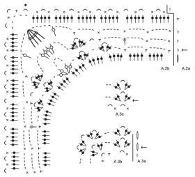 Джемпер Рулетка - Схема 3