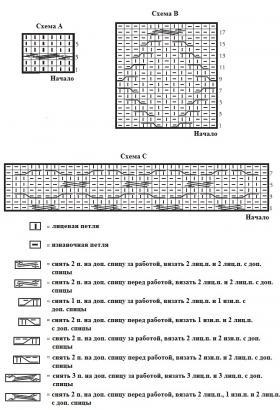 Шерстяной пуловер фантазийным узором - Схема 1