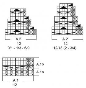 Шапка Акорн - Схема 2