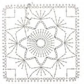 Покрывало садовые цветы - Схема 1