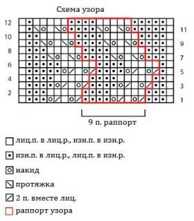 Жилет Раннимид - Схема 1