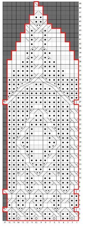 Шапка Килмин - Схема 3