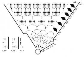 Болеро Бонита - Схема 2