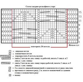 Вязаная шаль спицами изящным узором - Схема 1