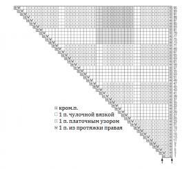 Треугольная шаль теневым узором - Схема 1