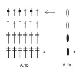 Топ Астория - Схема 2