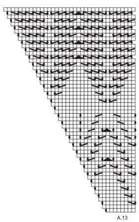 Шаль Аретуса - Схема 3