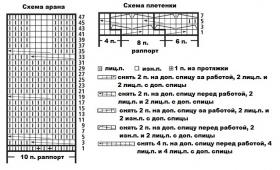 Комплект с аранами и плетенкой - Схема 1