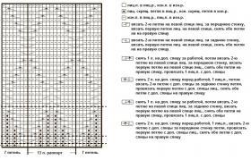 Свитер с узором ромбы - Схема 1