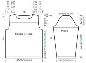 Пуловер резинкой бриошь с высоким воротником - Выкройка 1